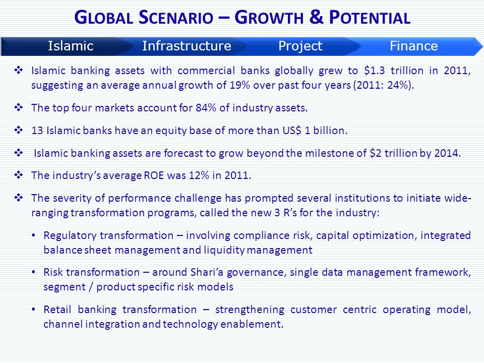 One potential scenario shows global Islamic banking assets with commercial banks to reach $1.8 trillion in 2013 (2011: $1.3 trillion), representing average annual growth of 17% Islamic Banking Asset Growth (US$b) G LOBAL S CENARIO – G ROWTH & P OTENTIAL