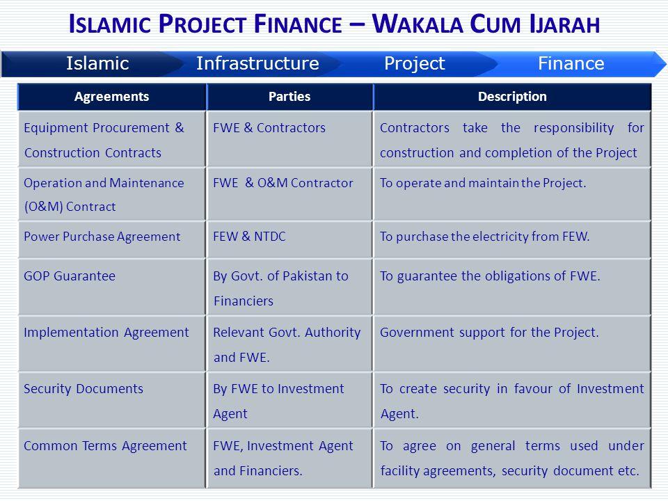 I SLAMIC P ROJECT F INANCE – W AKALA C UM I JARAH AgreementsPartiesDescription Equipment Procurement & Construction Contracts FWE & Contractors Contra