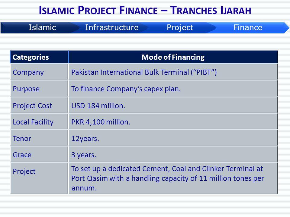 "CategoriesMode of Financing CompanyPakistan International Bulk Terminal (""PIBT"") PurposeTo finance Company's capex plan. Project CostUSD 184 million."