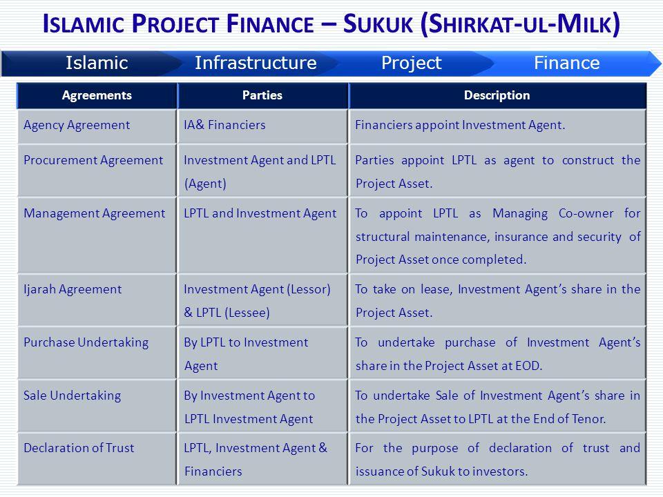 AgreementsPartiesDescription Agency AgreementIA& FinanciersFinanciers appoint Investment Agent. Procurement Agreement Investment Agent and LPTL (Agent