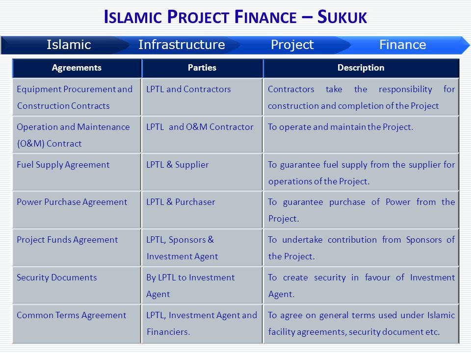 I SLAMIC P ROJECT F INANCE – S UKUK AgreementsPartiesDescription Equipment Procurement and Construction Contracts LPTL and Contractors Contractors tak