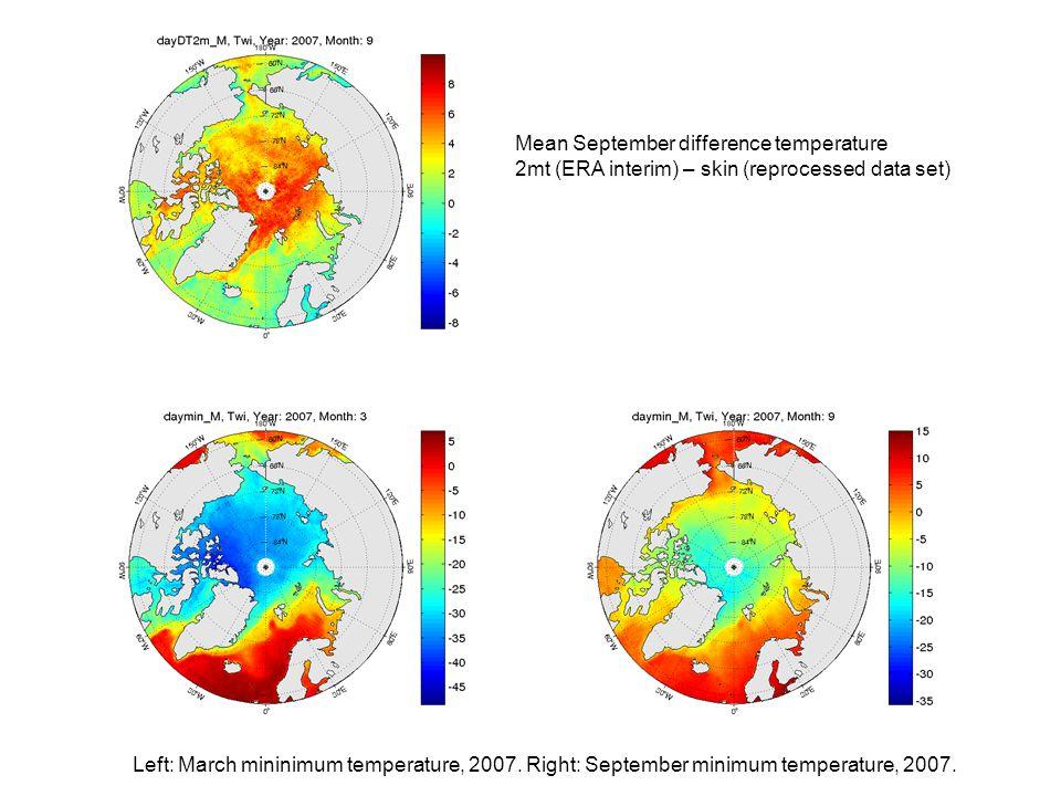 Left: March mininimum temperature, 2007.Right: September minimum temperature, 2007.