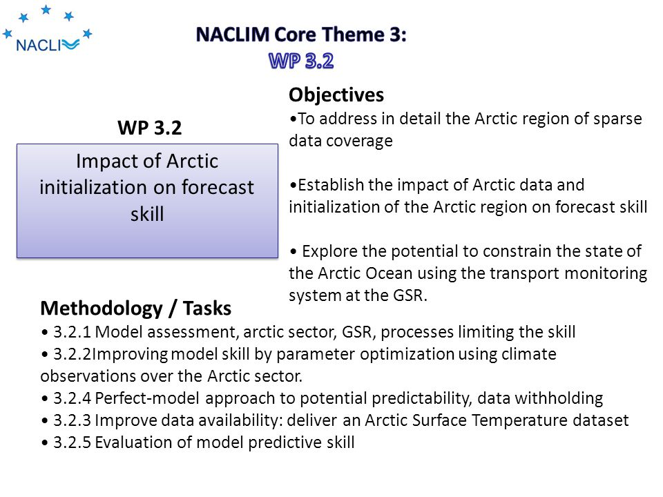 Impact of Arctic initialization on forecast skill WP 3.2 Objectives To address in detail the Arctic region of sparse data coverage Establish the impac