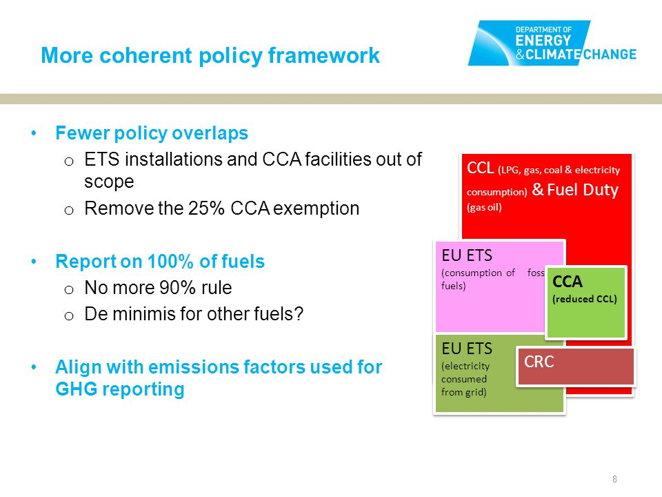 8 Fewer policy overlaps o ETS installations and CCA facilities out of scope o Remove the 25% CCA exemption Report on 100% of fuels o No more 90% rule o De minimis for other fuels.