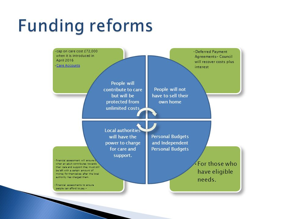 IssueWhat we are doing/ have doneWhat we need to do Potential increase in demand  ASC Demand model  Forecasting with health economy  Customer Journey project- ASC redesign  Focus on prevention and personalisation  Health integration  Efficiency recovery plan  More focus on universal services.