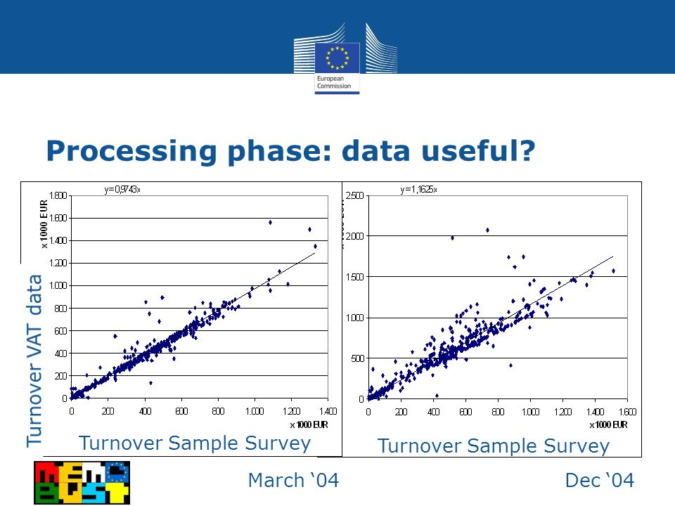 Processing phase: data useful? March '04Dec '04 Turnover Sample Survey