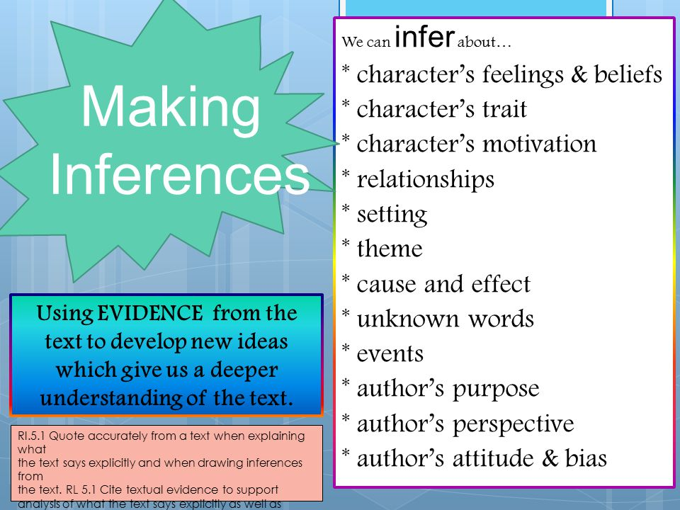 I can quote accurate information from the text to support a variety of inferences and conclusions.