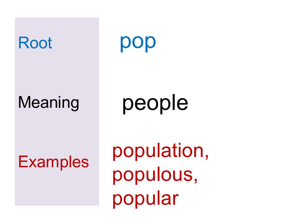 Root Meaning Examples pop people population, populous, popular