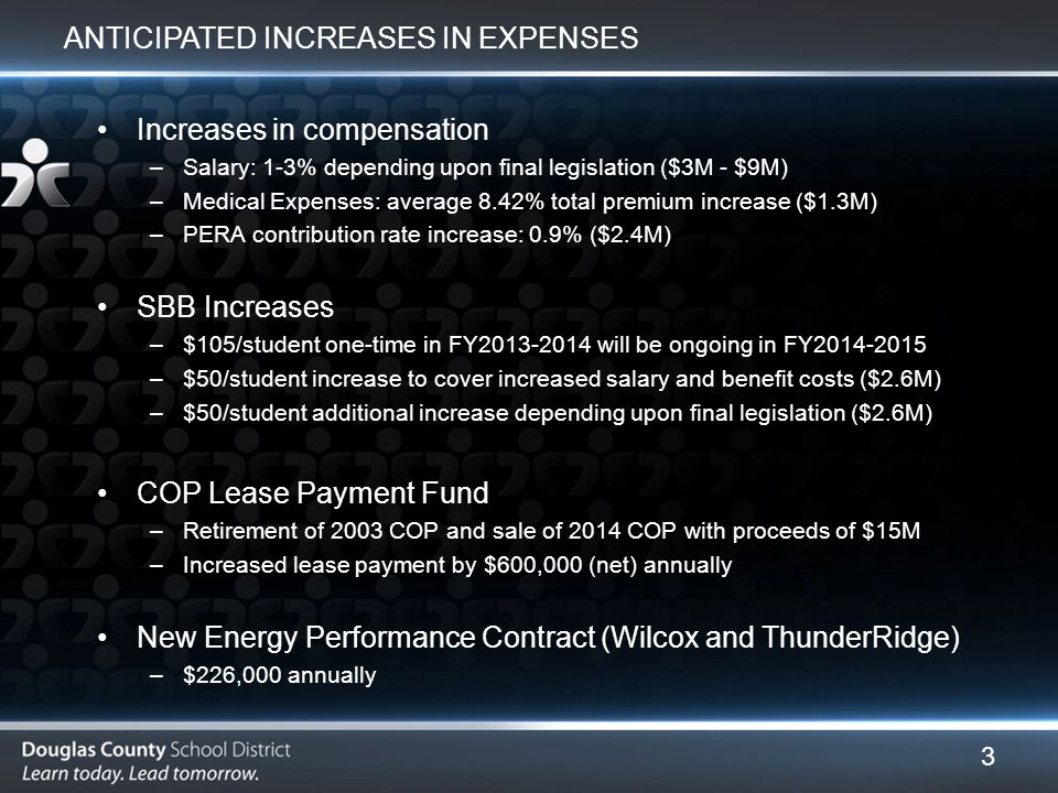ANTICIPATED INCREASES IN EXPENSES Increases in compensation –Salary: 1-3% depending upon final legislation ($3M - $9M) –Medical Expenses: average 8.42% total premium increase ($1.3M) –PERA contribution rate increase: 0.9% ($2.4M) SBB Increases –$105/student one-time in FY2013-2014 will be ongoing in FY2014-2015 –$50/student increase to cover increased salary and benefit costs ($2.6M) –$50/student additional increase depending upon final legislation ($2.6M) COP Lease Payment Fund –Retirement of 2003 COP and sale of 2014 COP with proceeds of $15M –Increased lease payment by $600,000 (net) annually New Energy Performance Contract (Wilcox and ThunderRidge) –$226,000 annually 3