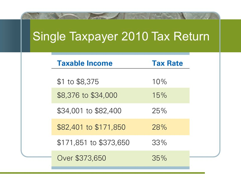 Tax Forms and Schedules When more detail is required, taxpayers also must file other forms and schedules