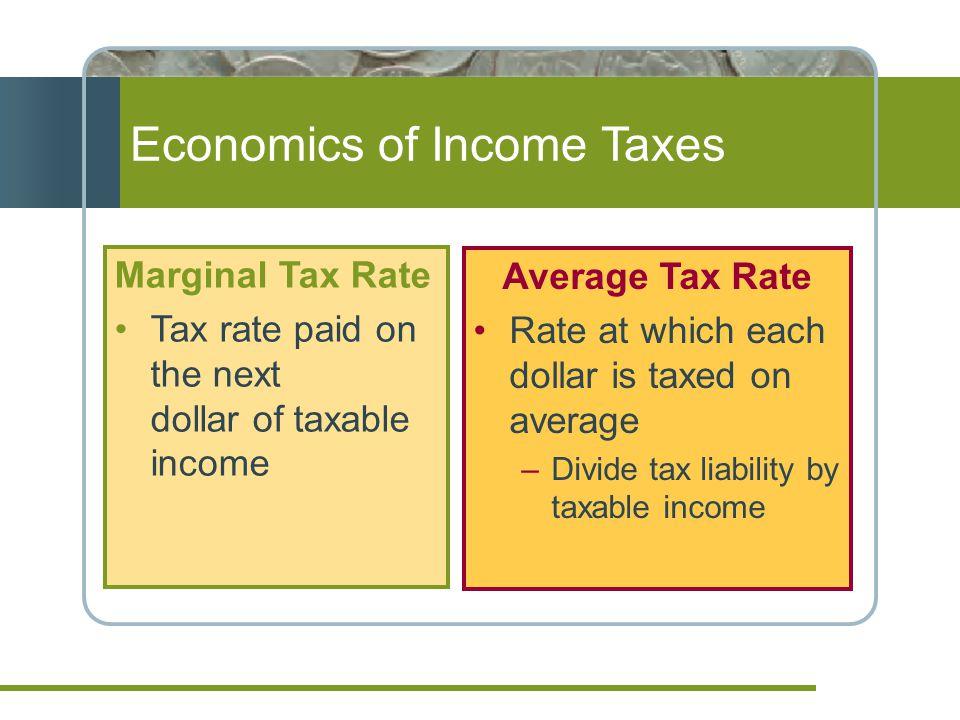 Sam and Burt's Taxes