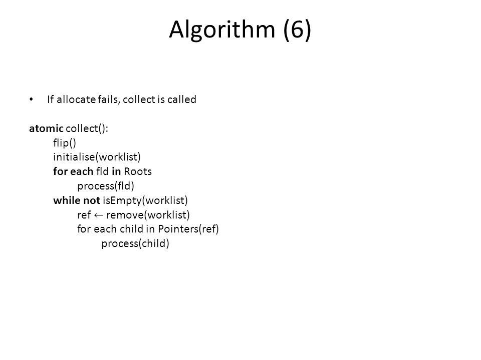 Algorithm (6)