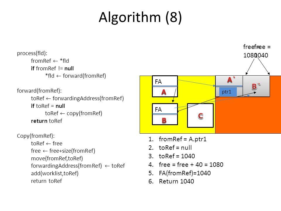 Algorithm (8) 1.fromRef = A.ptr1 2.toRef = null 3.toRef = 1040 4.free = free + 40 = 1080 5.FA(fromRef)=1040 6.Return 1040 FA free = 1040 free = 1080 ptr1