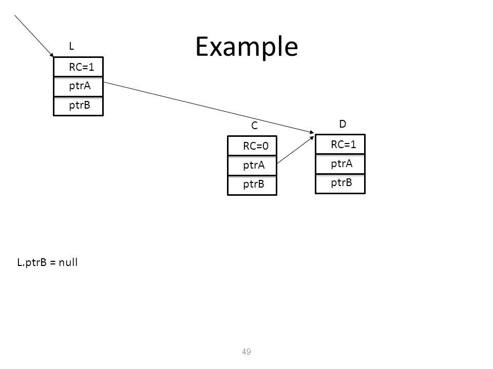 Example 49 L RC=1 ptrA ptrB RC=0 ptrA ptrB C RC=1 ptrA ptrB D L.ptrB = null