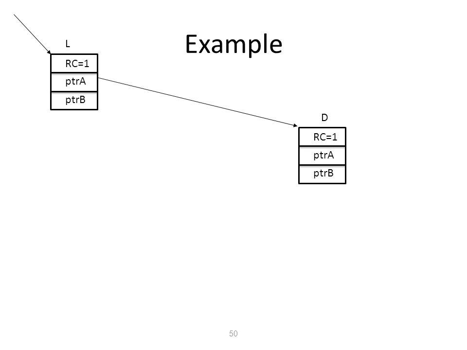 Example 50 L RC=1 ptrA ptrB RC=1 ptrA ptrB D