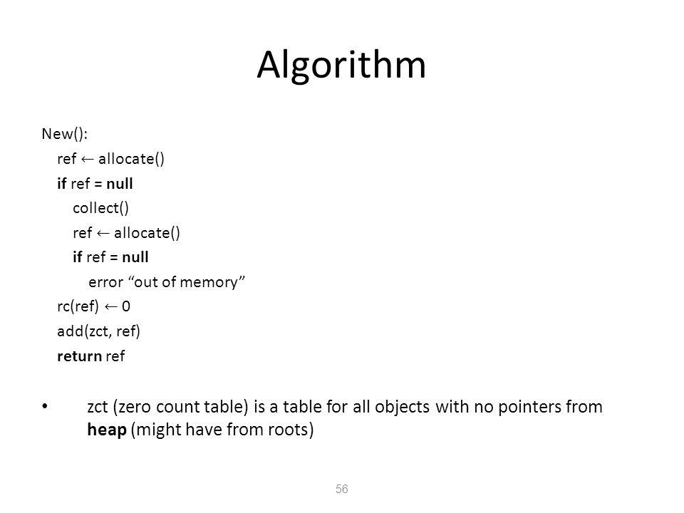 Algorithm 56