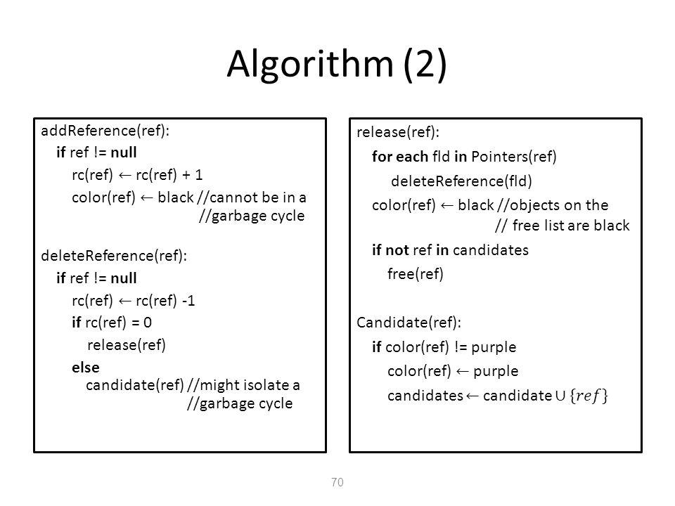 Algorithm (2) 70