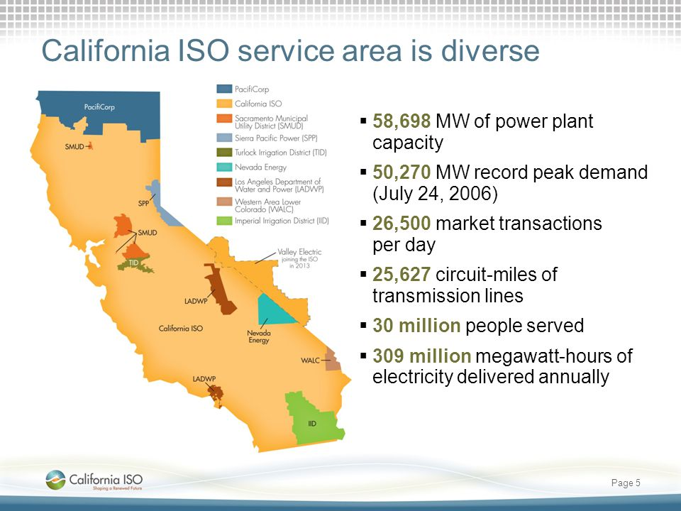 California ISO service area is diverse  58,698 MW of power plant capacity  50,270 MW record peak demand (July 24, 2006)  26,500 market transactions per day  25,627 circuit-miles of transmission lines  30 million people served  309 million megawatt-hours of electricity delivered annually Page 5