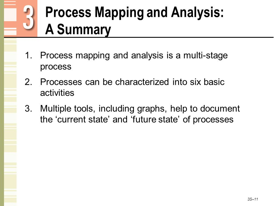 1.Process mapping and analysis is a multi-stage process 2.Processes can be characterized into six basic activities 3.Multiple tools, including graphs, help to document the 'current state' and 'future state' of processes 3S–11 Process Mapping and Analysis: A Summary