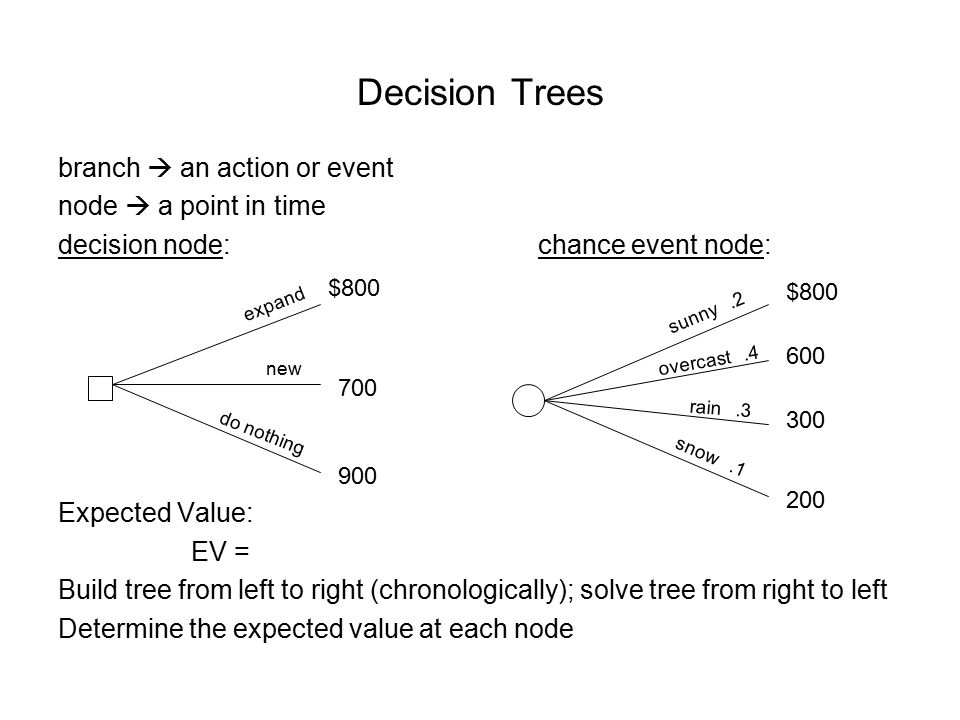 Decision Trees branch  an action or event node  a point in time decision node:chance event node: Expected Value: EV = Build tree from left to right