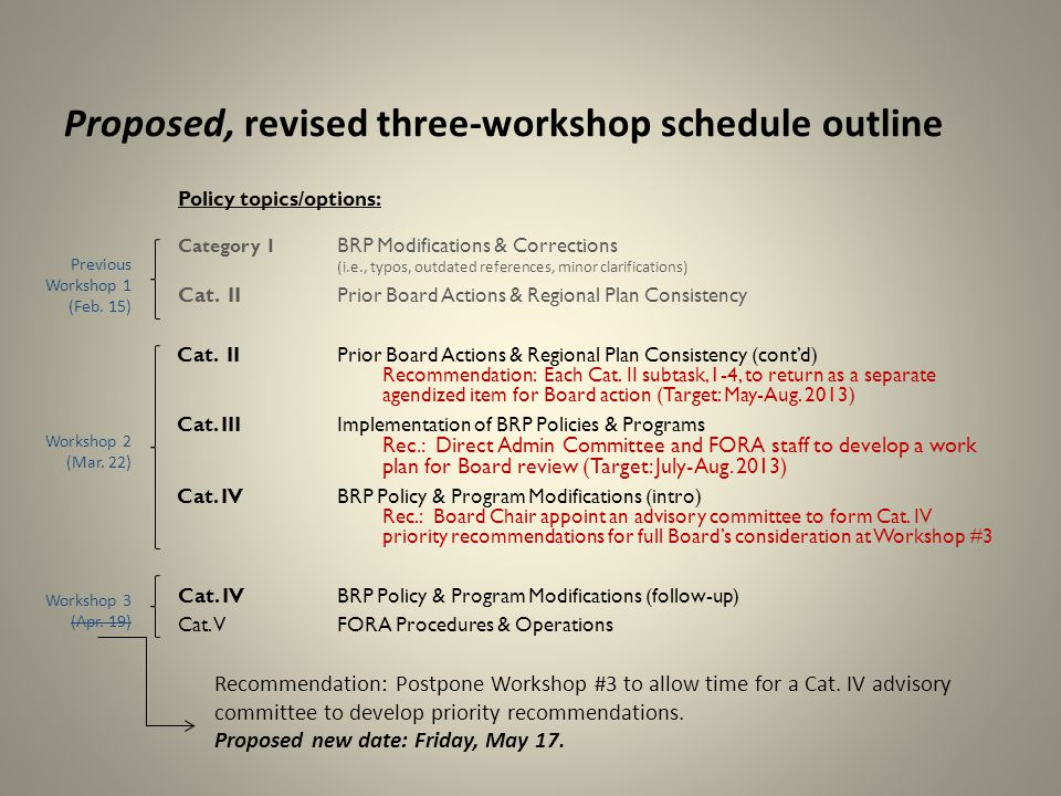 Proposed, revised three-workshop schedule outline Policy topics/options: Category I BRP Modifications & Corrections (i.e., typos, outdated references,