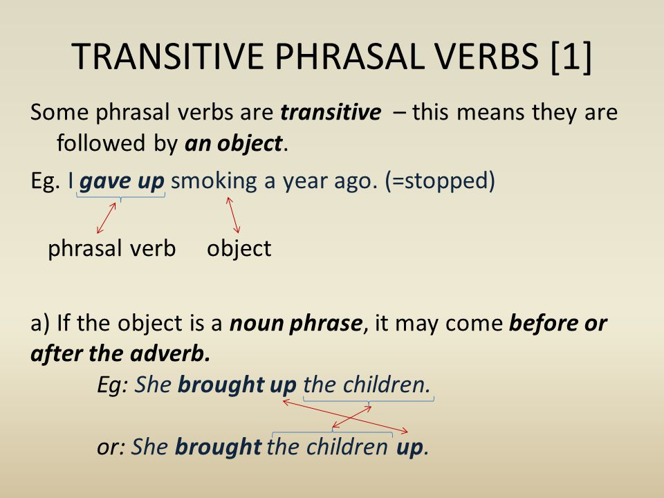 TRANSITIVE PHRASAL VERBS [1] Some phrasal verbs are transitive – this means they are followed by an object.