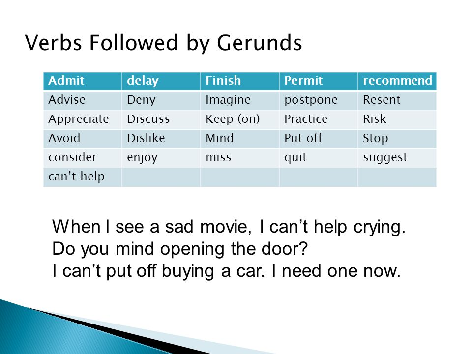 Verbs Followed by Gerunds AdmitdelayFinishPermitrecommend AdviseDenyImaginepostponeResent AppreciateDiscussKeep (on)PracticeRisk AvoidDislikeMindPut offStop considerenjoymissquitsuggest can't help When I see a sad movie, I can't help crying.