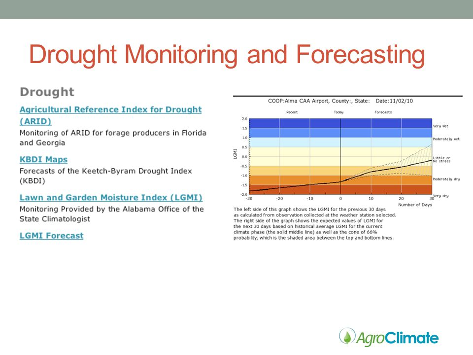 Drought Monitoring and Forecasting