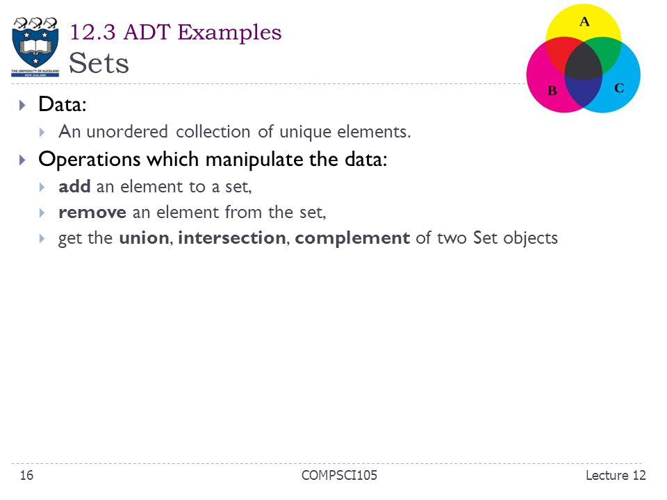 12.3 ADT Examples Sets  Data:  An unordered collection of unique elements.