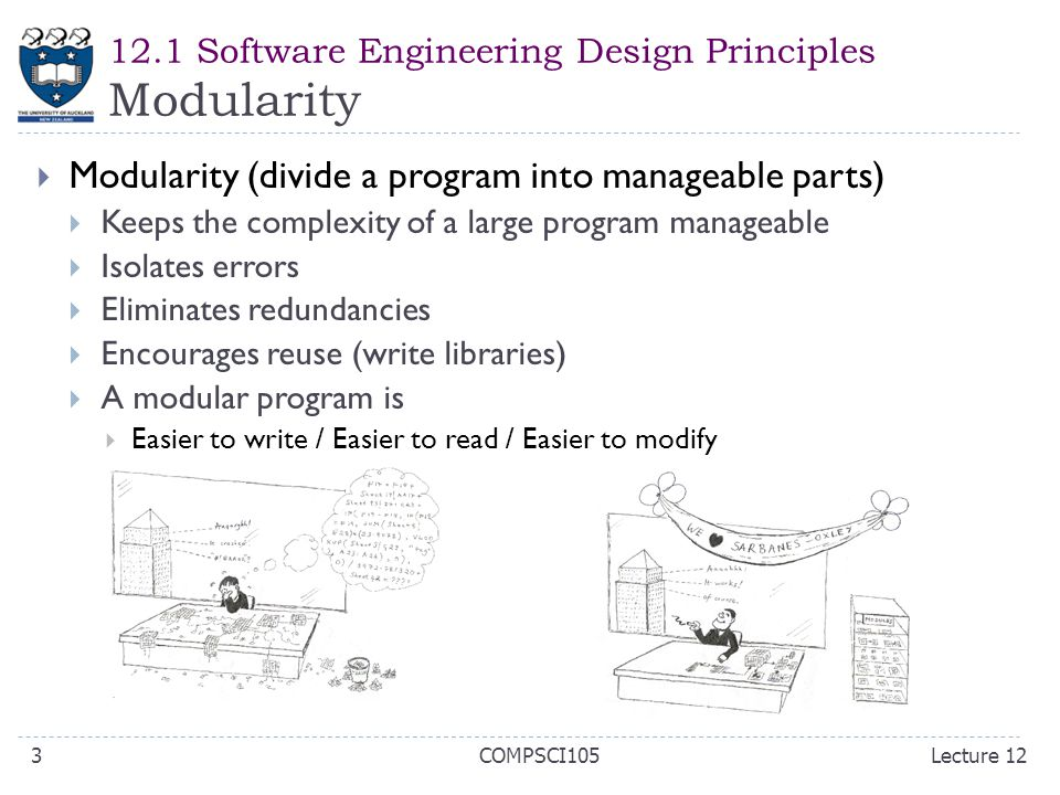 12.1 Software Engineering Design Principles Modularity  Modularity (divide a program into manageable parts)  Keeps the complexity of a large program manageable  Isolates errors  Eliminates redundancies  Encourages reuse (write libraries)  A modular program is  Easier to write / Easier to read / Easier to modify Lecture 12COMPSCI1053
