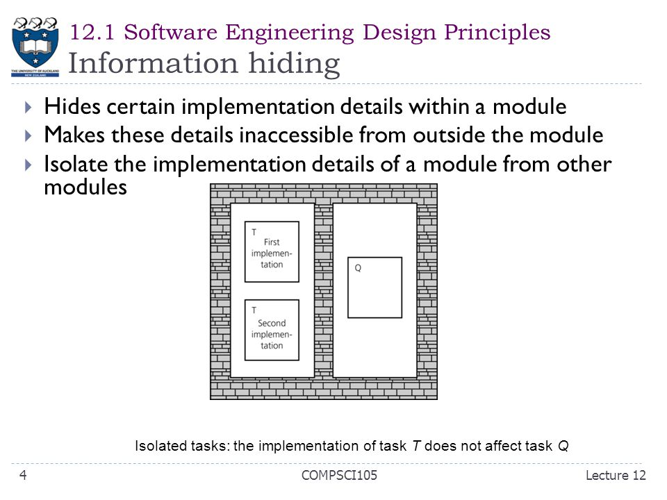 12.1 Software Engineering Design Principles Isolation of modules  The isolation of modules is not total (otherwise module would be useless)  Methods' specifications, or contracts, govern how they interact with each other  Similar to having a wall hiding details, but being able to access through hole in the wall Lecture 12COMPSCI1055