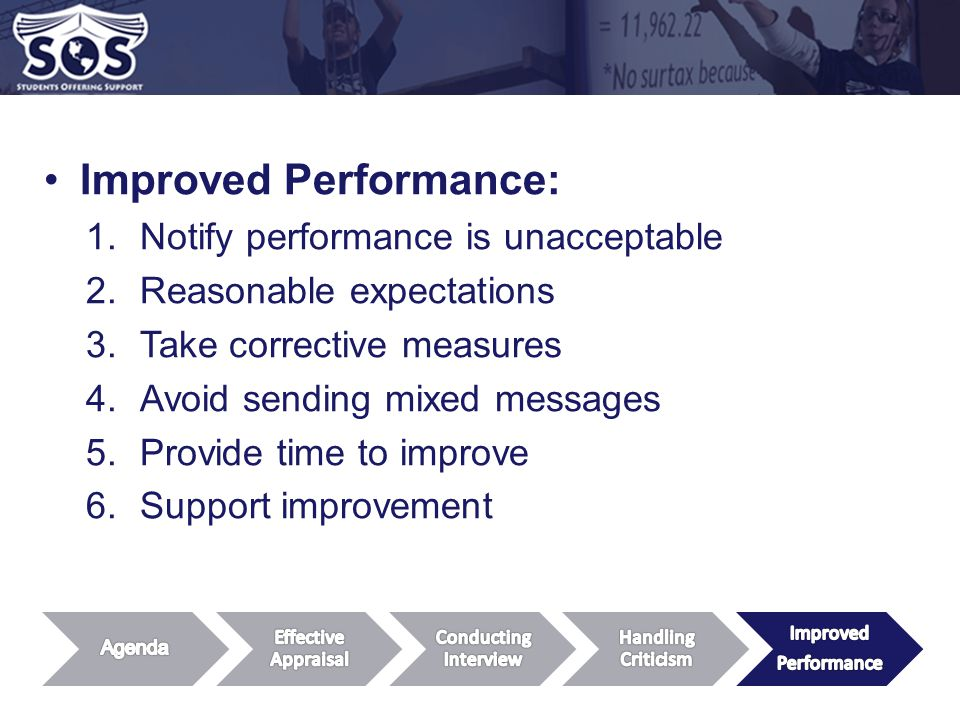 Improved Performance: 1.Notify performance is unacceptable 2.Reasonable expectations 3.Take corrective measures 4.Avoid sending mixed messages 5.Provide time to improve 6.Support improvement
