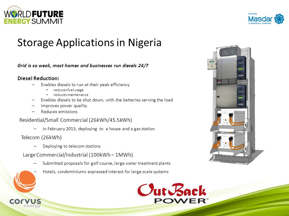 Storage Applications in Nigeria Grid is so weak, most homes and businesses run diesels 24/7 Diesel Reduction: – Enables diesels to run at their peak efficiency reduces fuel usage reduces maintenance – Enables diesels to be shut down, with the batteries serving the load – Improves power quality – Reduces emissions Residential/Small Commercial (26kWh/45.5kWh) – In February 2013, deploying to a house and a gas station Telecom (26kWh) – Deploying to telecom stations Large Commercial/Industrial (100kWh – 1MWh) – Submitted proposals for golf course, large water treatment plants – Hotels, condominiums expressed interest for large scale systems