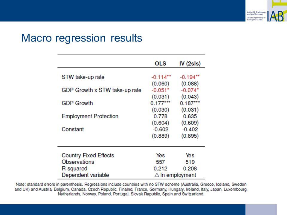 Macro regression results