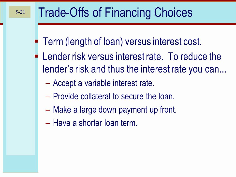 5-21 Trade-Offs of Financing Choices  Term (length of loan) versus interest cost.  Lender risk versus interest rate. To reduce the lender's risk and