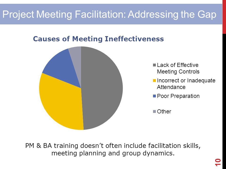 Project Meeting Facilitation: Addressing the Gap PM & BA training doesn't often include facilitation skills, meeting planning and group dynamics.