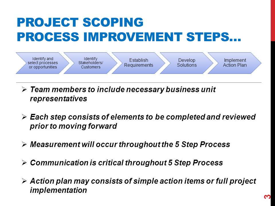 PROJECT SCOPING PROCESS IMPROVEMENT STEPS… 3 Identify and select processes or opportunities Identify Stakeholders/ Customers Establish Requirements Develop Solutions Implement Action Plan  Team members to include necessary business unit representatives  Each step consists of elements to be completed and reviewed prior to moving forward  Measurement will occur throughout the 5 Step Process  Communication is critical throughout 5 Step Process  Action plan may consists of simple action items or full project implementation