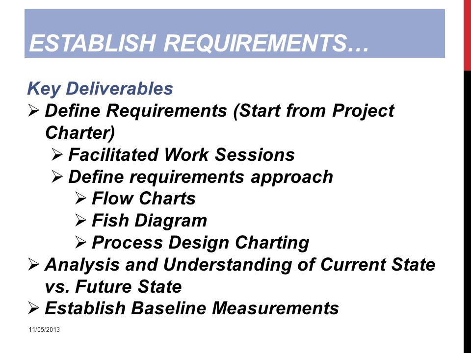 ESTABLISH REQUIREMENTS… 11/05/2013 Key Deliverables  Define Requirements (Start from Project Charter)  Facilitated Work Sessions  Define requiremen