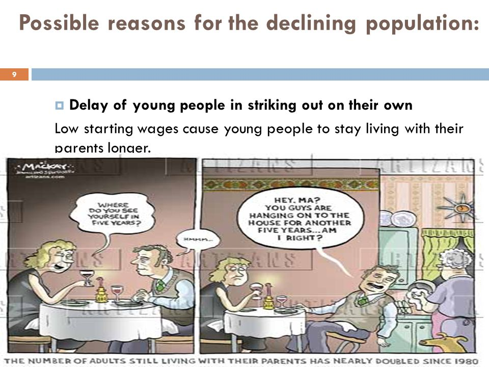 Possible reasons for the declining population:  Delay of young people in striking out on their own Low starting wages cause young people to stay living with their parents longer.