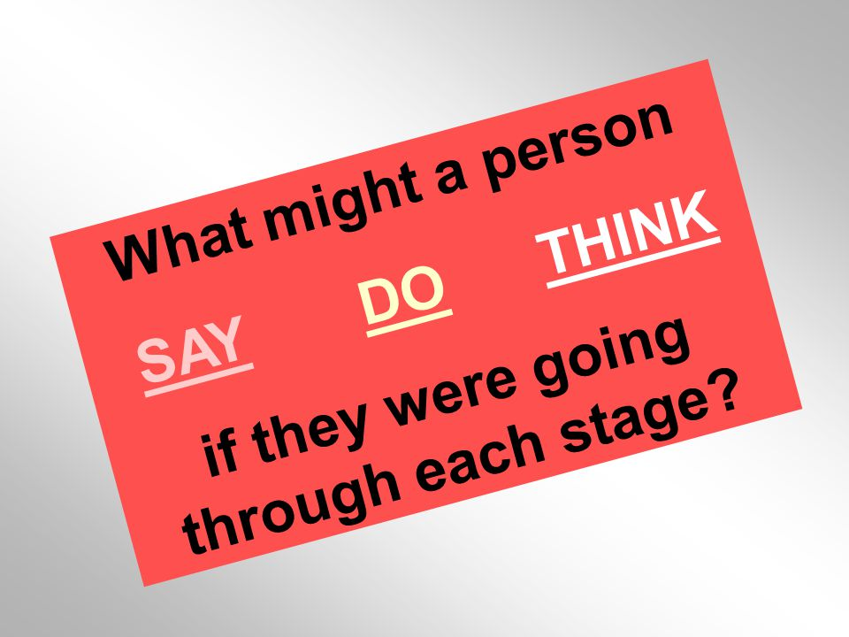 What might a person SAY DO THINK if they were going through each stage?
