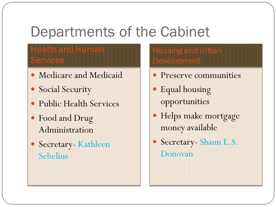 Departments of the Cabinet Health and Human Services Medicare and Medicaid Social Security Public Health Services Food and Drug Administration Secretary- Kathleen Sebelius Medicare and Medicaid Social Security Public Health Services Food and Drug Administration Secretary- Kathleen Sebelius Housing and Urban Development Preserve communities Equal housing opportunities Helps make mortgage money available Secretary- Shaun L.S.