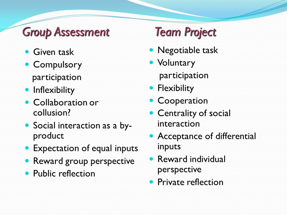 Group Assessment Team Project Given task Compulsory participation Inflexibility Collaboration or collusion.