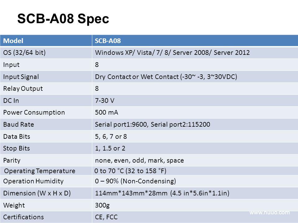SCB-A08 Spec ModelSCB-A08 OS (32/64 bit)Windows XP/ Vista/ 7/ 8/ Server 2008/ Server 2012 Input8 Input SignalDry Contact or Wet Contact (-30~ -3, 3~30