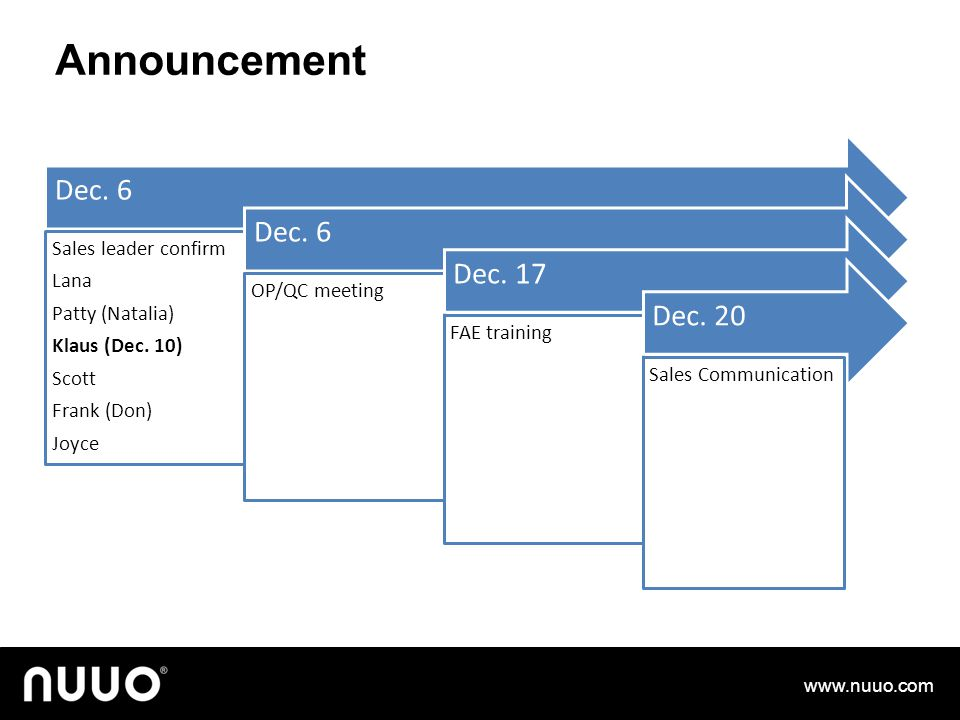 Announcement www.nuuo.com Dec. 6 Sales leader confirm Lana Patty (Natalia) Klaus (Dec. 10) Scott Frank (Don) Joyce Dec. 6 OP/QC meeting Dec. 17 FAE tr
