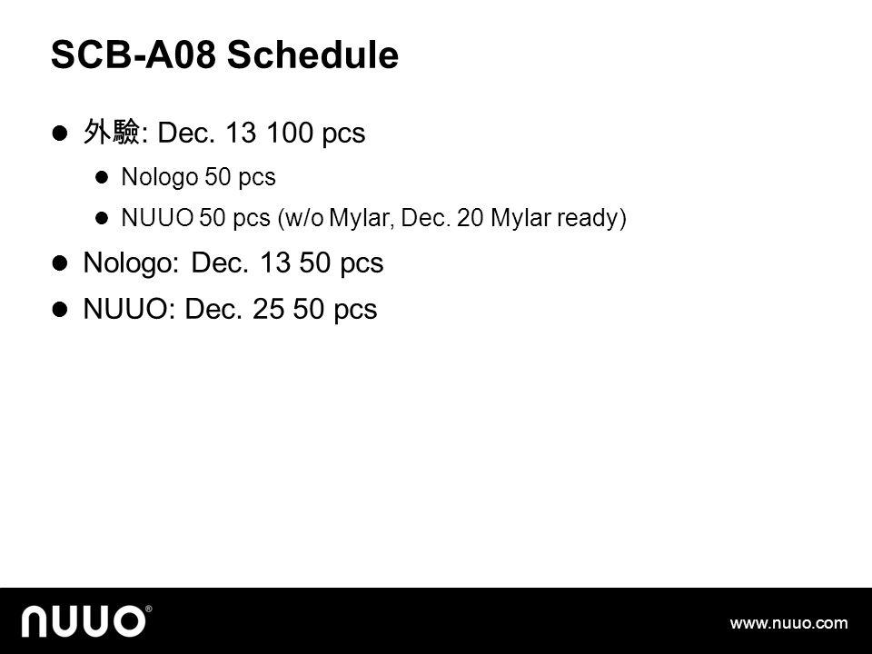 SCB-A08 Schedule 外驗 : Dec. 13 100 pcs Nologo 50 pcs NUUO 50 pcs (w/o Mylar, Dec. 20 Mylar ready) Nologo: Dec. 13 50 pcs NUUO: Dec. 25 50 pcs www.nuuo.