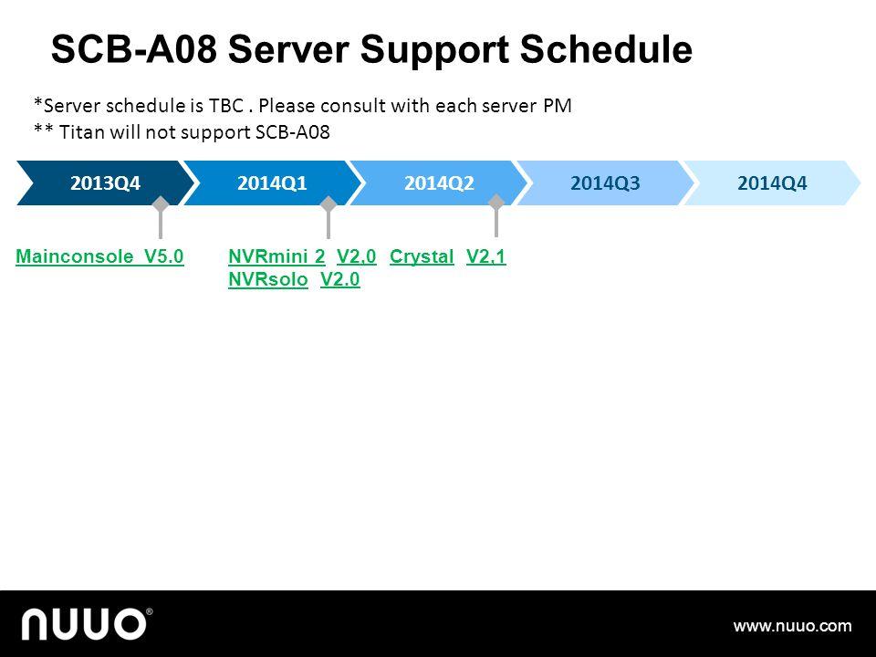 SCB-A08 Server Support Schedule Mainconsole V5.0 www.nuuo.com 2014Q12014Q22014Q32014Q42013Q4 NVRmini 2 V2,0 NVRsolo V2.0 *Server schedule is TBC.