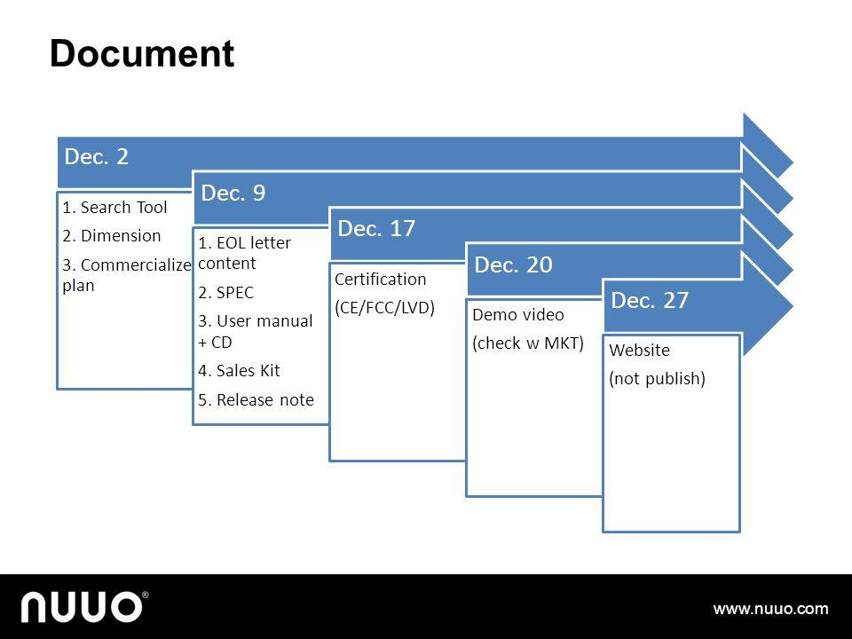 Document Dec. 2 1. Search Tool 2. Dimension 3. Commercialize plan Dec. 9 1. EOL letter content 2. SPEC 3. User manual + CD 4. Sales Kit 5. Release not