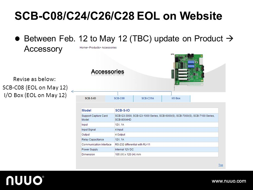 SCB-C08/C24/C26/C28 EOL on Website Between Feb. 12 to May 12 (TBC) update on Product  Accessory www.nuuo.com Add one tab SCB-C08 (EOL on May 12) I/O