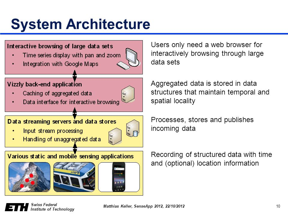 Swiss Federal Institute of Technology 10 Matthias Keller, SenseApp 2012, 22/10/2012 System Architecture Recording of structured data with time and (optional) location information Processes, stores and publishes incoming data Aggregated data is stored in data structures that maintain temporal and spatial locality Users only need a web browser for interactively browsing through large data sets