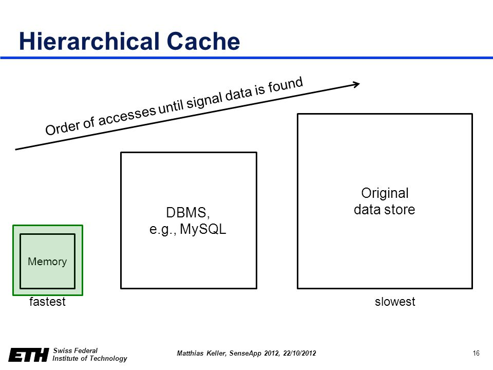 Swiss Federal Institute of Technology 16 Matthias Keller, SenseApp 2012, 22/10/2012 Hierarchical Cache Memory DBMS, e.g., MySQL Original data store fastest slowest Order of accesses until signal data is found